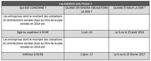 Calendrier Dsn.Legal Reamenagement Du Calendrier Dsn 2016 Adeo Informatique