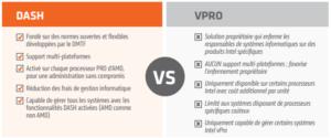 DASH VS VPRO