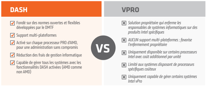 DASH VS VPRO